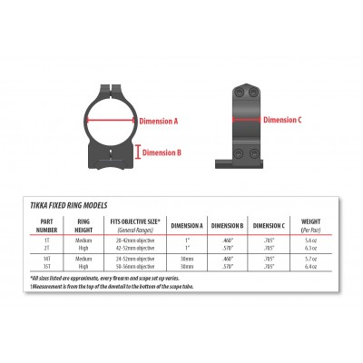 Кольца Warne 2TM High 25,4мм на Tikka (02421)
