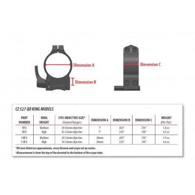 Кольца быстросъемные Warne 14B1LM QD Medium 30мм на CZ527 (02462)