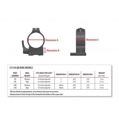 Кольца быстросъемные Warne 14BLM QD Medium 30мм на CZ550 (02466)