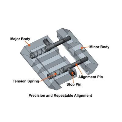 Адаптер-перехідник Leapers UTG ластівчин хвіст 10-12 мм на вівер-пікатінні (03194)